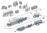 Линии Bosch для фармацевтической промышленности с исключительно высоким экспертным уровнем
