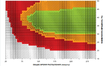 Сравнительный анализ характеристик покрытия Kollicoat ® IR и других пленкообразователей для покрытий немедленного высвобождения