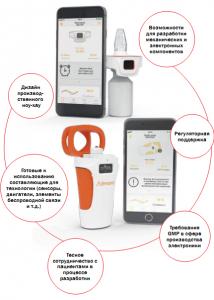 Разработка и производство электронных устройств для систем доставки лекарственных средств: будущее наступило уже сегодня
