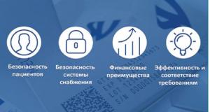 Шанс для роста Вашей компании: сериализация в России