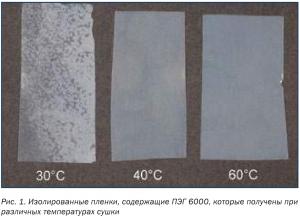 Исследование влияния различных пластификаторов на свойства покрытий на основе Kollicoat ® SR 30 D