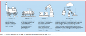 Building quality into Pharma manufacturing, from Molecule to Medicine: Pharma 4.0