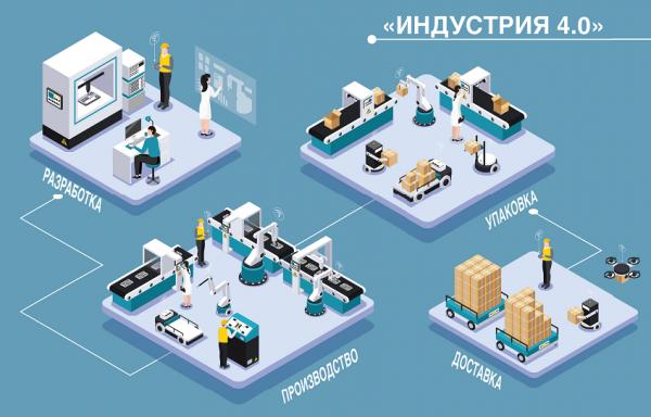 Тенденции и возможности на рынке упаковочного оборудования для лекарственных препаратов и изделий медицинского назначения