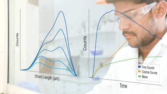METTLER TOLEDO – optimisation methods for chemical reactions used for development and scale up